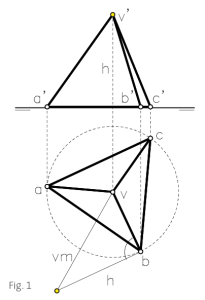 tetraedro 2